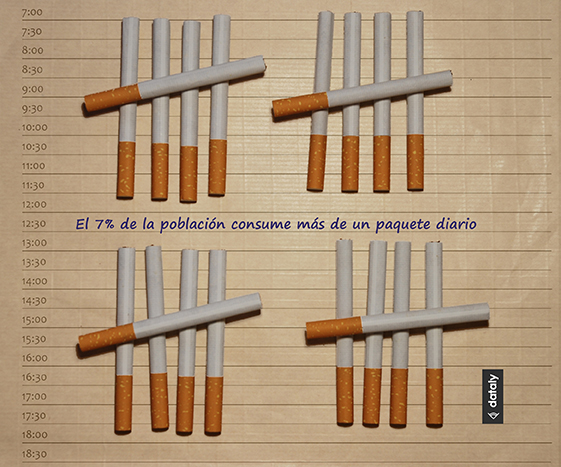 Fumadores_Dataly