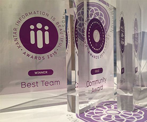 KANTAR Information is Beautiful. Awards.