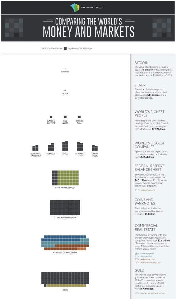 Pulsa sobre la imagen para ver la infografía completa