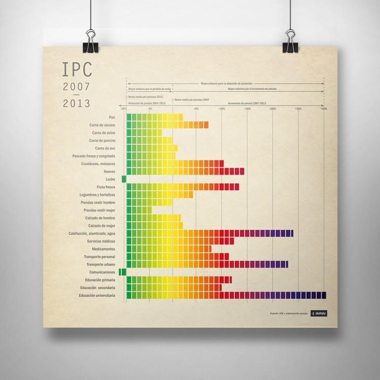 IPC 2007-2013