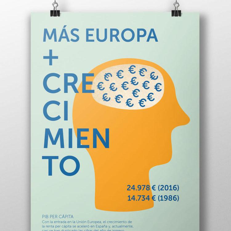 Más Europa, más futuro