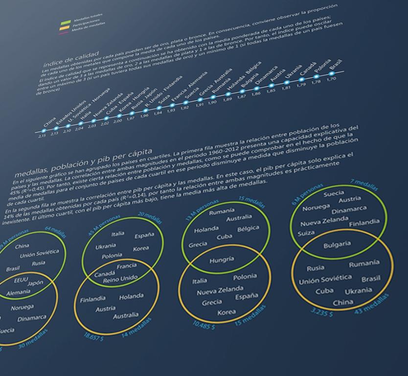 Infog_Paises olimp_detalle2_web