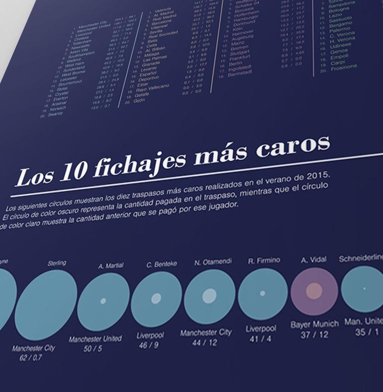 Infog_Planeta futbol_detalle2_web