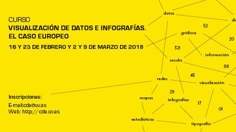 Curso Visualización de datos e infografías
