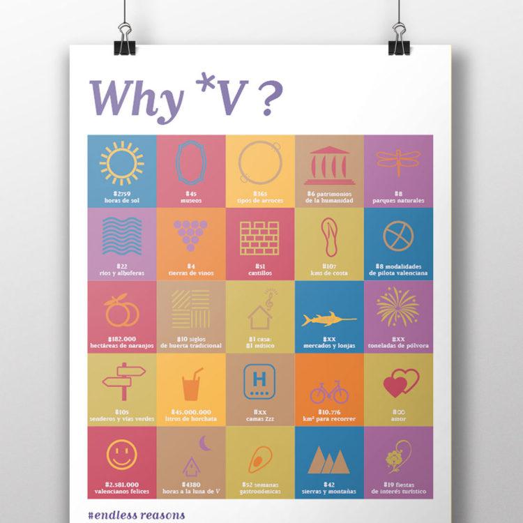 Why V? Endless reasons