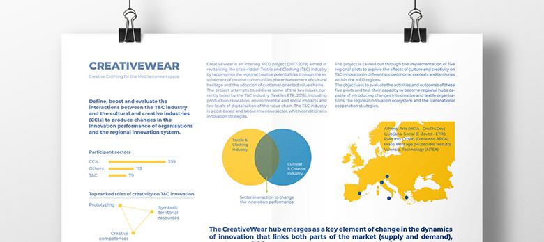 ¿Cabe un informe (o proyecto) en una infografía?