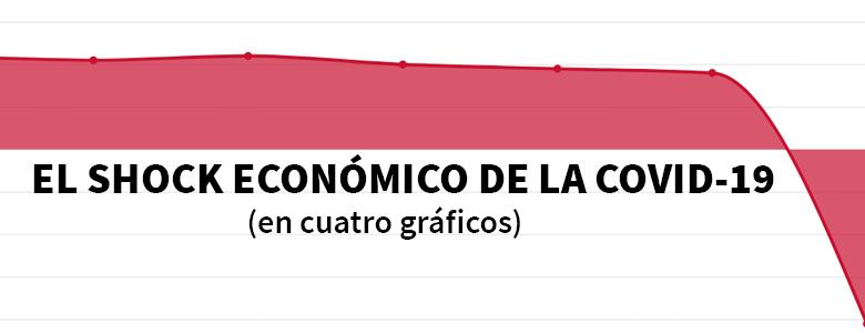 El shock económico de la COVID-19 en cuatro gráficos