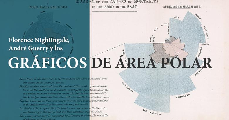 Florence Nightingale, André Guerry y los gráficos de área polar